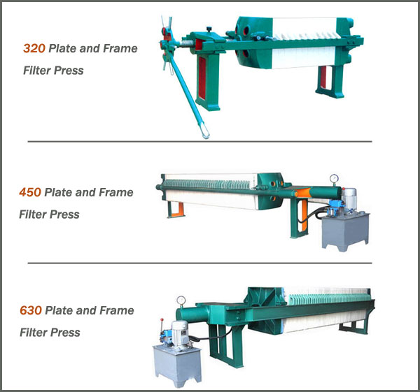 BAM series plate and frame filter press